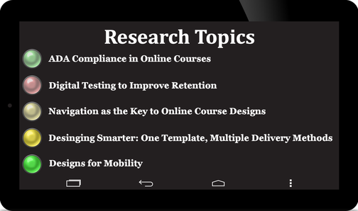 Research Topics on iPad